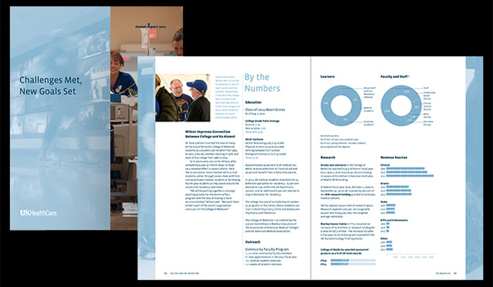 UK HealthCare Annual Report